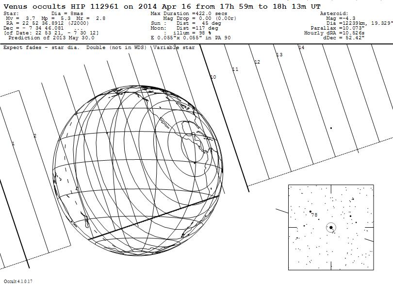 North American Asteroidal Occultation Program